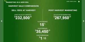 Grain Marketing Simulation Game Helps Train Producers