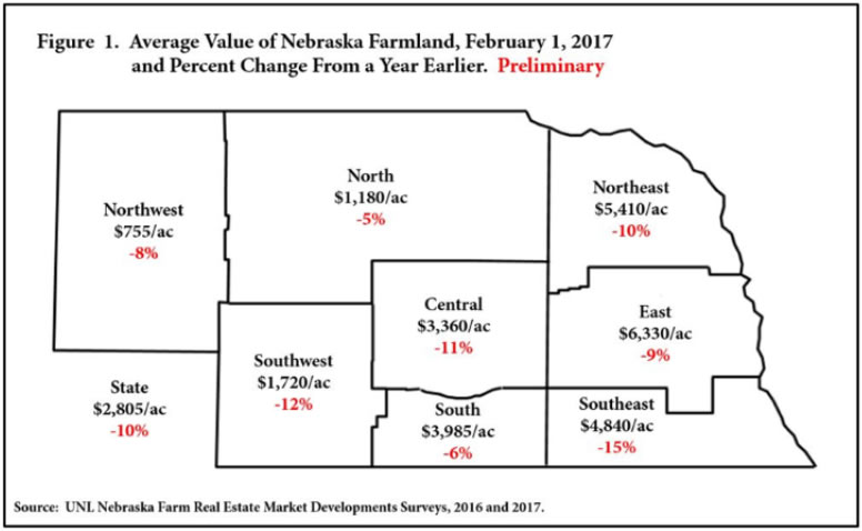 2017 Trends in NE Farmland Markets: Declining Ag Land Values and Rental Rates
