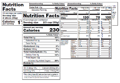 FDA Considering Nutrition Facts Panel Delay