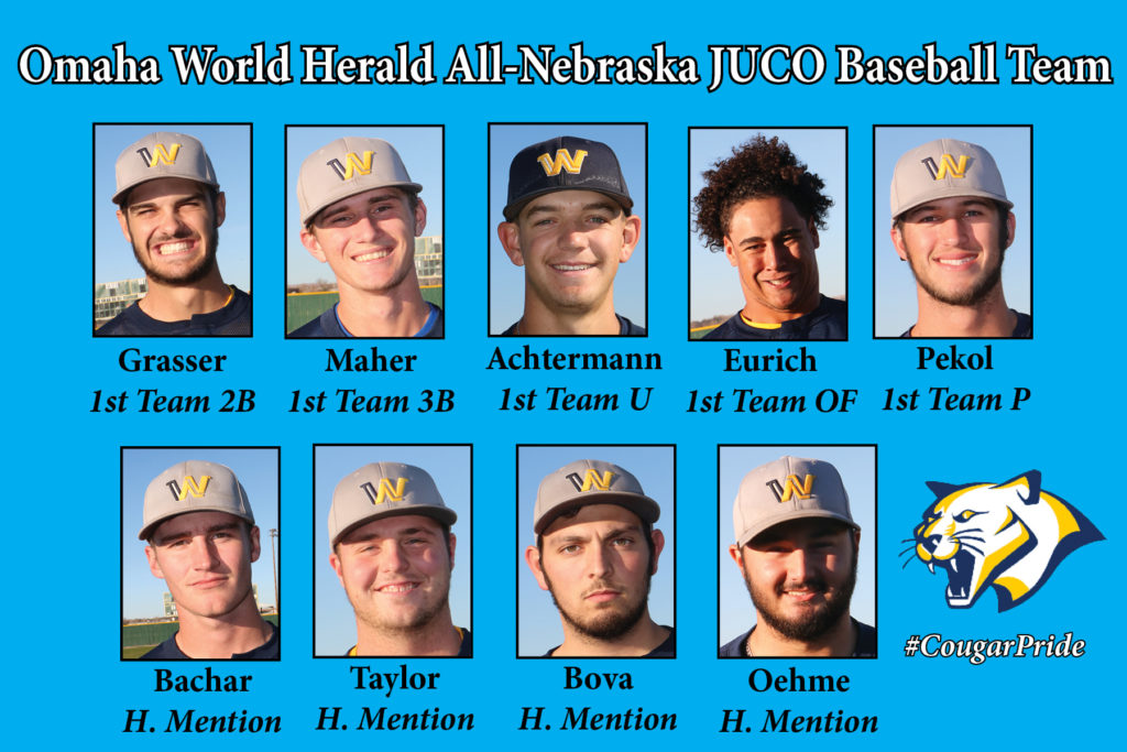 Nine WNCC baseball players make JUCO All-Nebraska Team