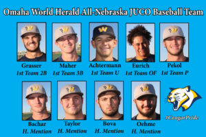 Nine WNCC baseball players make JUCO All-Nebraska Team