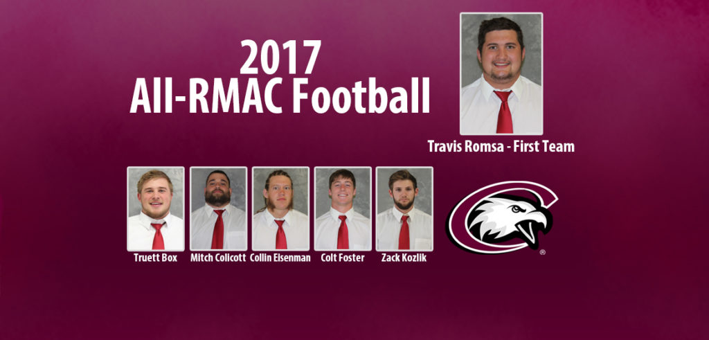 Chadron State has six make All-RMAC football teams