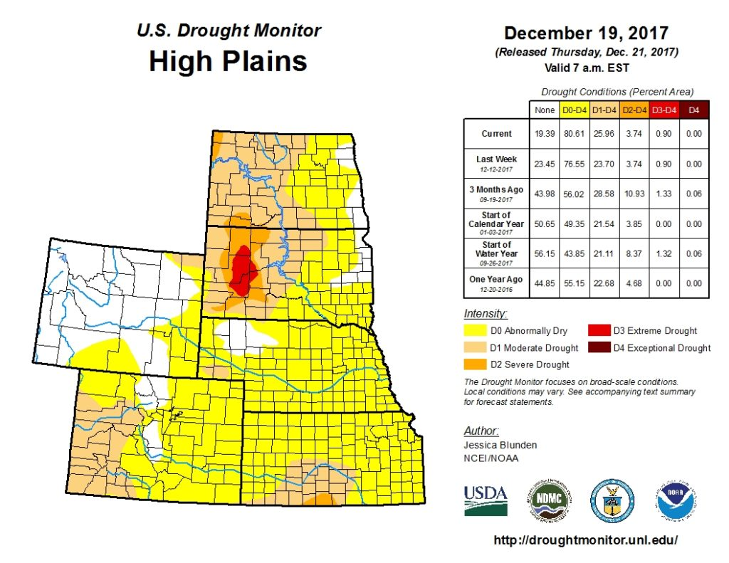 Minimal precipitation creates drought conditions in the High Plains