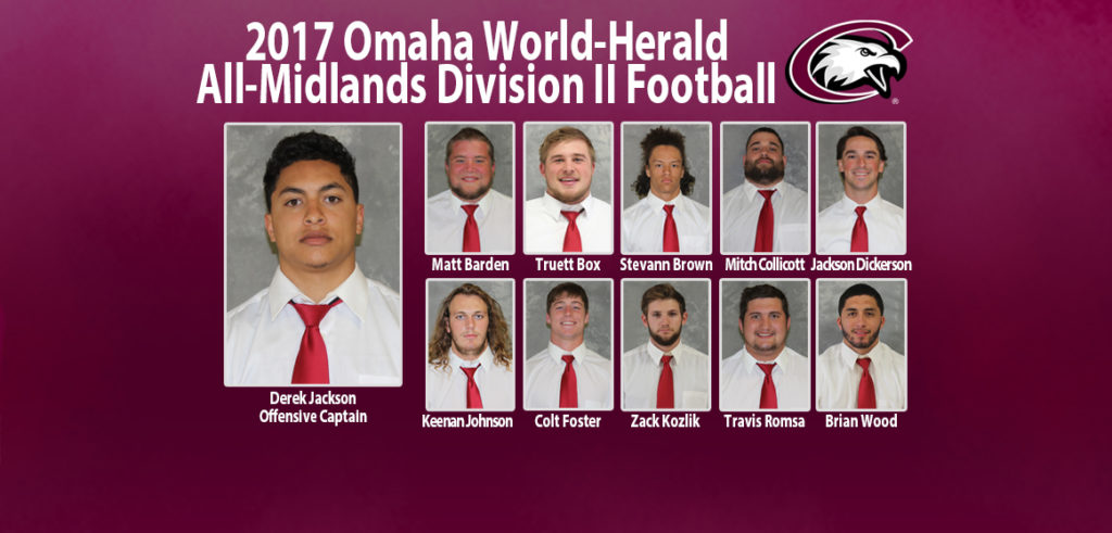 Jackson leads 11 Chadron State World-Herald All-Midlands selections
