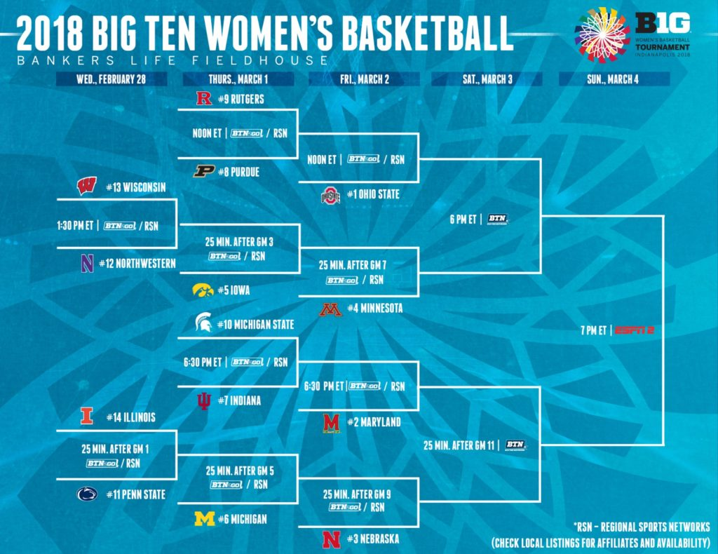 big ten women�s basketball tournament bracket announced