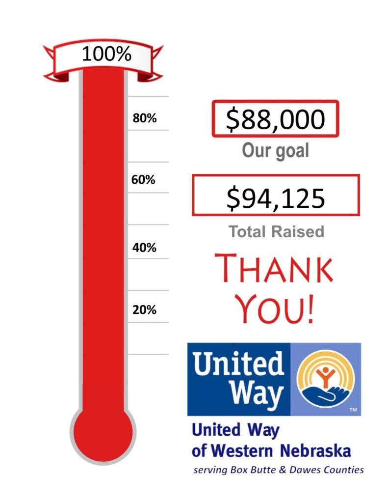 Box Butte-Dawes County United Way has successful campaign