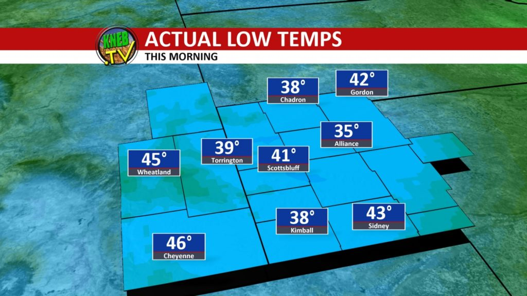 Record low temps recorded Monday morning