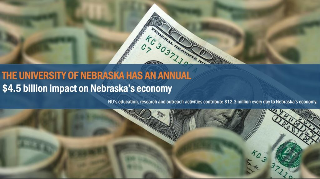 New analysis finds University of Nebraska's annual economic impact grows to $4.5 billion