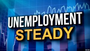 Nebraska's unemployment rate remained unchanged last month at  2.8%