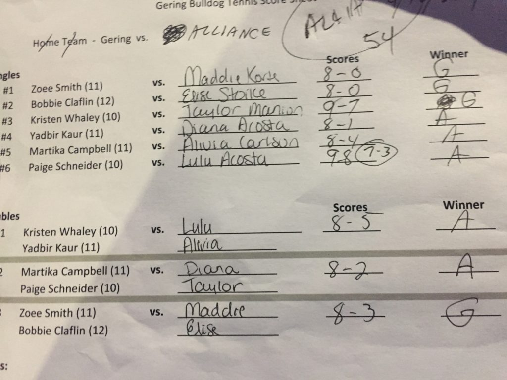 Alliance, Gering, Scottsbluff tennis results