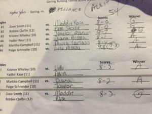 Alliance, Gering, Scottsbluff tennis results