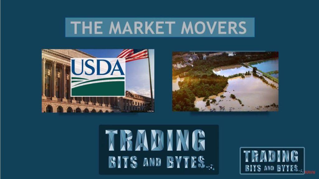 VIDEO: Trading Bits & Bytes (July 12, 2019)
