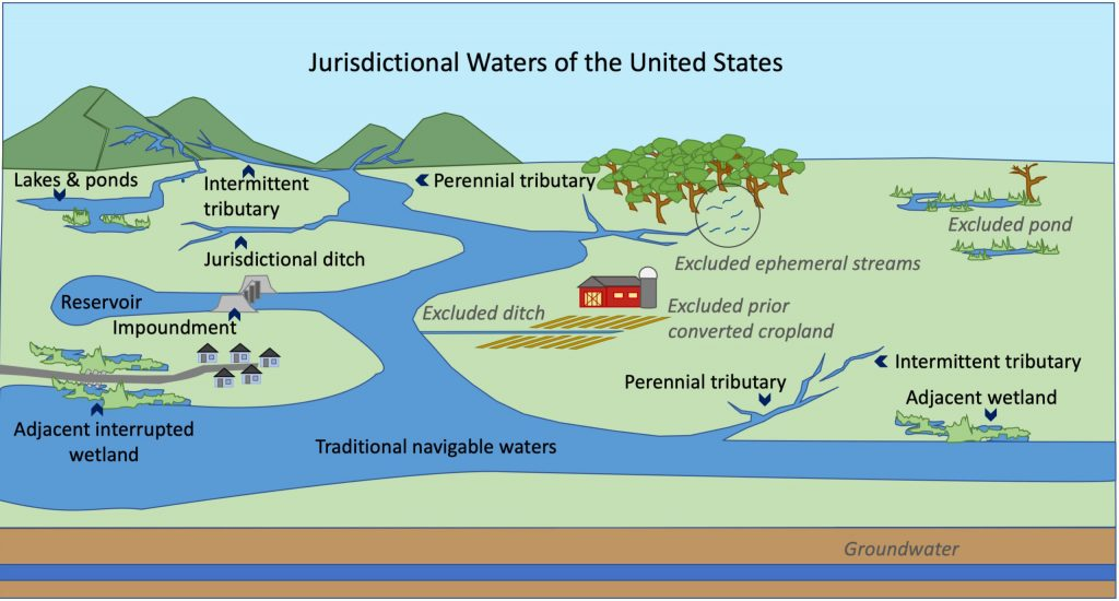 EPA announces intent to revise definition of WOTUS
