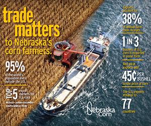 Trade Matters to Nebraska's Corn Farmers