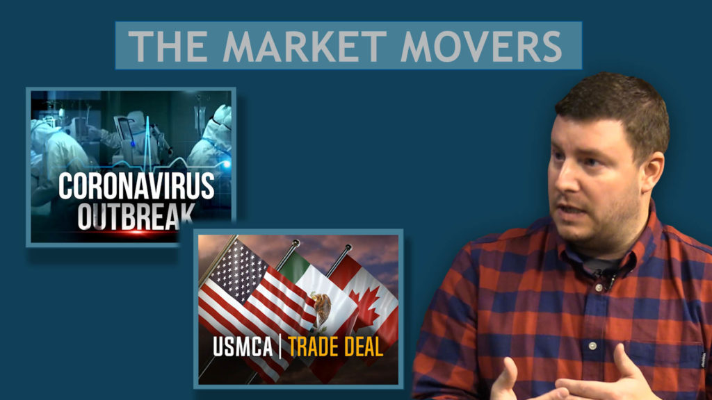 Coronavirus & its effect on commodity markets | Trading Bits and Bytes (1/31/20)