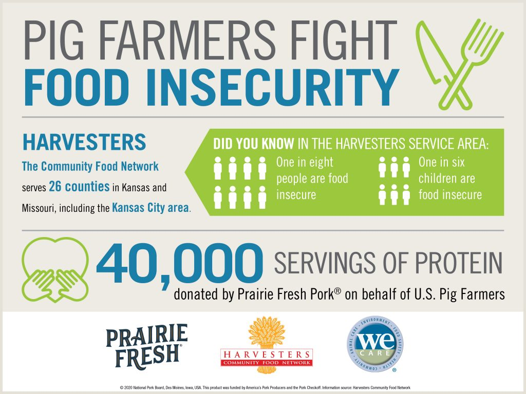 Pig Farmers Provide 40,000 Servings of Pork to Fight Food Insecurity in Kansas City