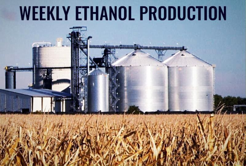 Weekly Ethanol Production for 4/10/2020