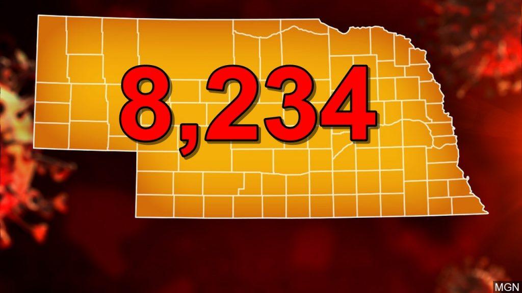 Nebraska reports 8,234 coronavirus cases, 4 new deaths