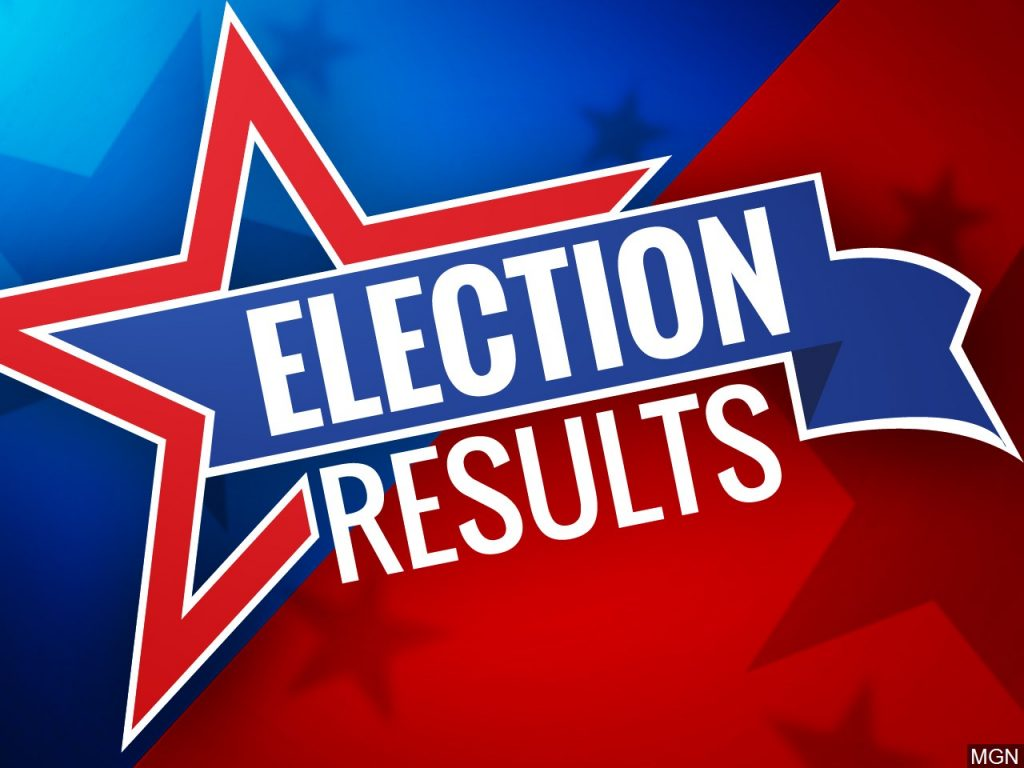 Unofficial Primary Election Results