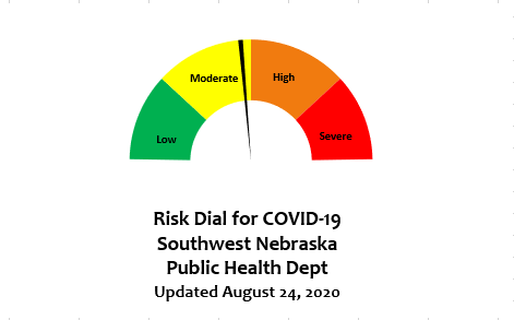 COVID-19 Update for Southwest Nebraska