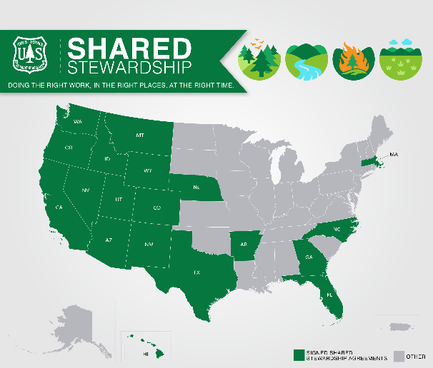 USDA and Nebraska Sign Shared Stewardship Agreement to Improve Forests and Grasslands