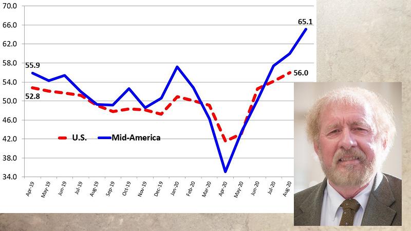 Mid-America Business Index Rises in Sept., Falls Slightly for Nebraska