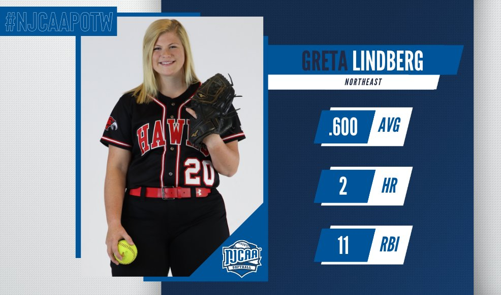Tekamah's Greta Lindberg Named NJCAA Softball Player of the Week for NECC